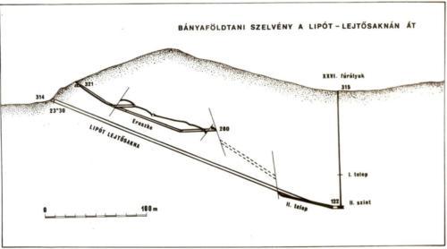 Banyafoldtani-terkep-a-Lipot-lejtos-aknan-at